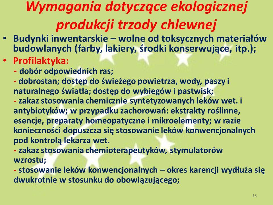 Wymagania dotyczące ekologicznej produkcji trzody chlewnej