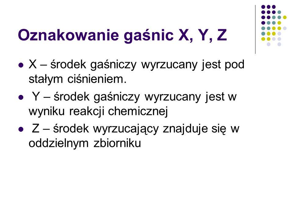 Oznakowanie gaśnic X, Y, Z
