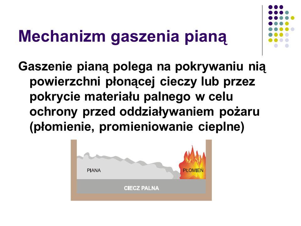 Mechanizm gaszenia pianą
