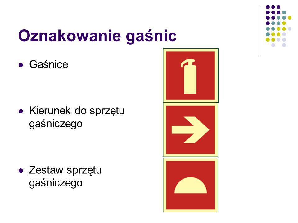 Oznakowanie gaśnic Gaśnice Kierunek do sprzętu gaśniczego