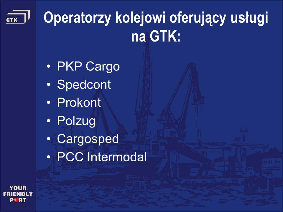 Operatorzy kolejowi oferujący usługi na GTK: