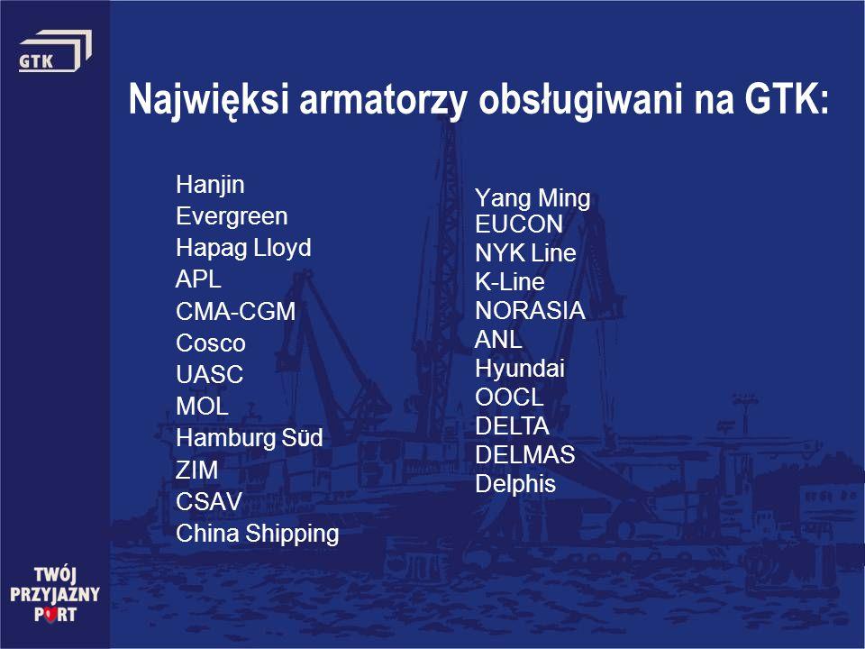 Najwięksi armatorzy obsługiwani na GTK: