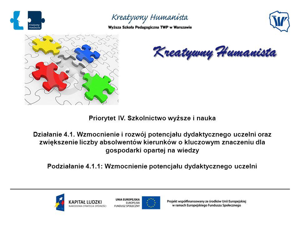 Kreatywny Humanista Priorytet IV. Szkolnictwo wyższe i nauka