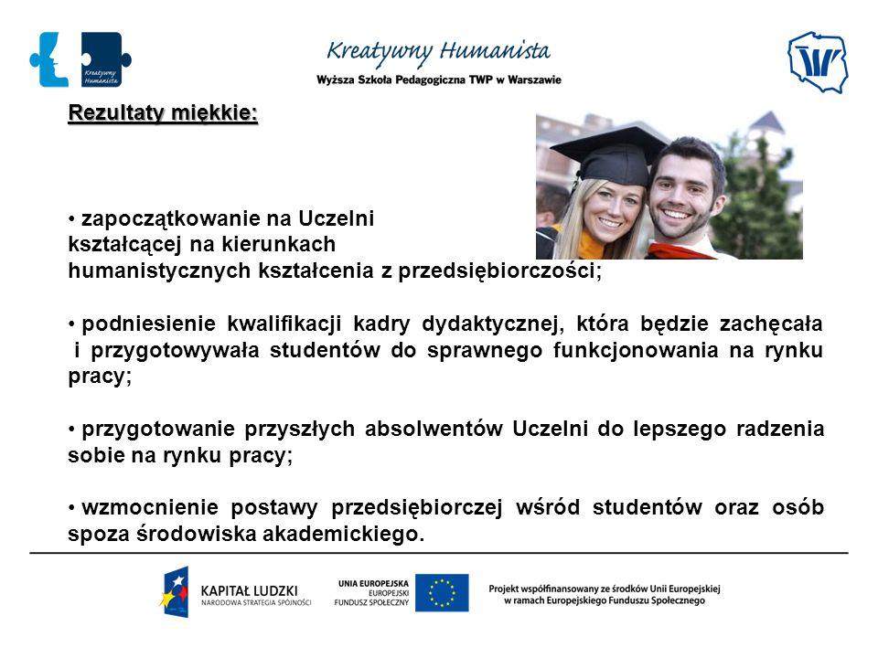 Rezultaty miękkie: zapoczątkowanie na Uczelni. kształcącej na kierunkach. humanistycznych kształcenia z przedsiębiorczości;