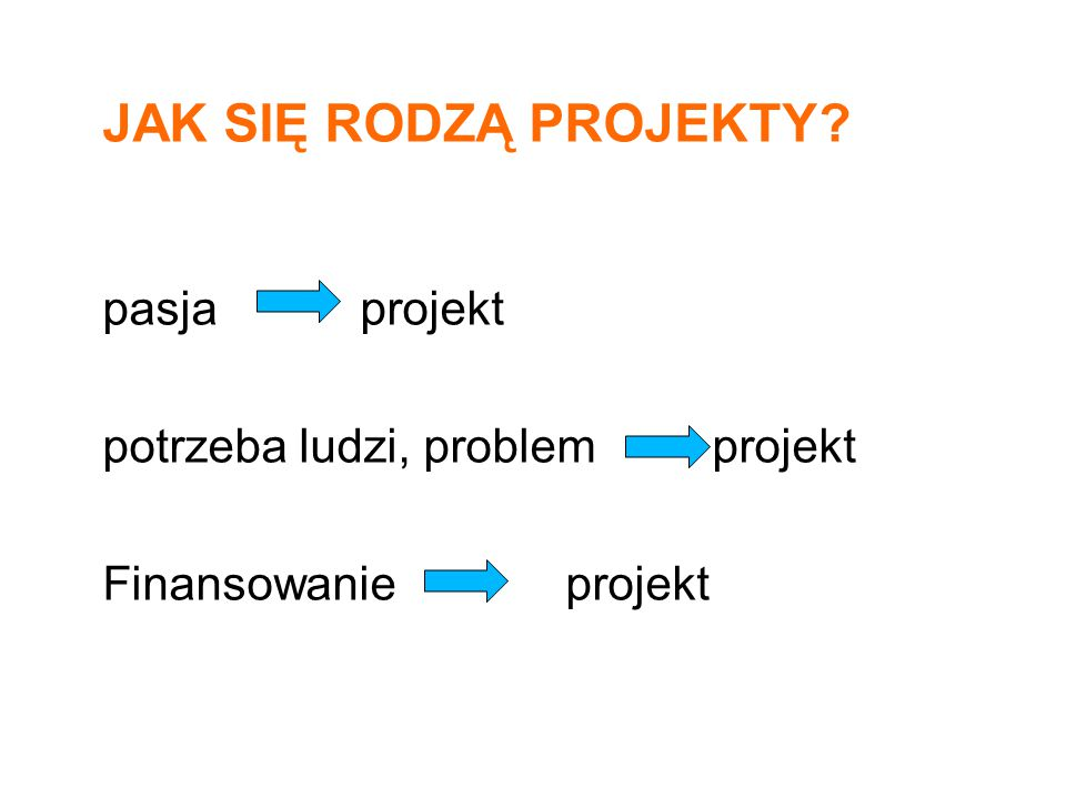 JAK SIĘ RODZĄ PROJEKTY pasja projekt potrzeba ludzi, problem projekt