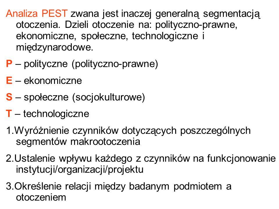 Analiza PEST zwana jest inaczej generalną segmentacją otoczenia