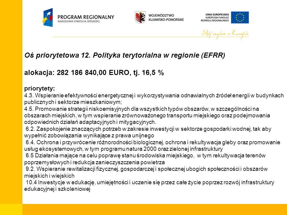 Oś priorytetowa 12. Polityka terytorialna w regionie (EFRR) alokacja: 282 186 840,00 EURO, tj.