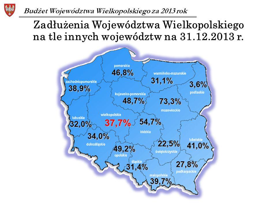 Zadłużenia Województwa Wielkopolskiego