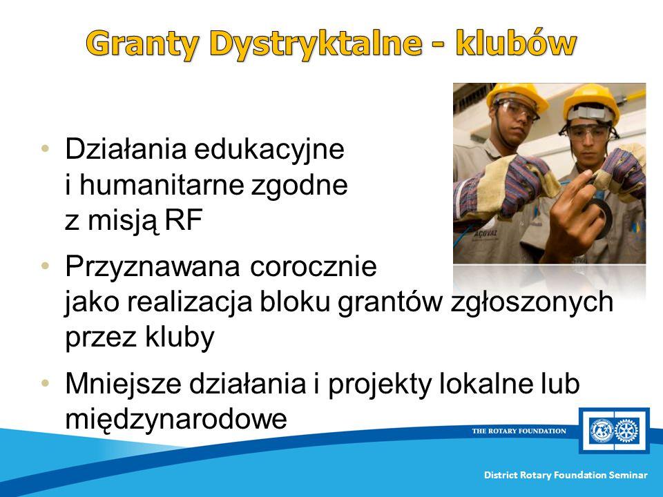 Granty Dystryktalne - klubów