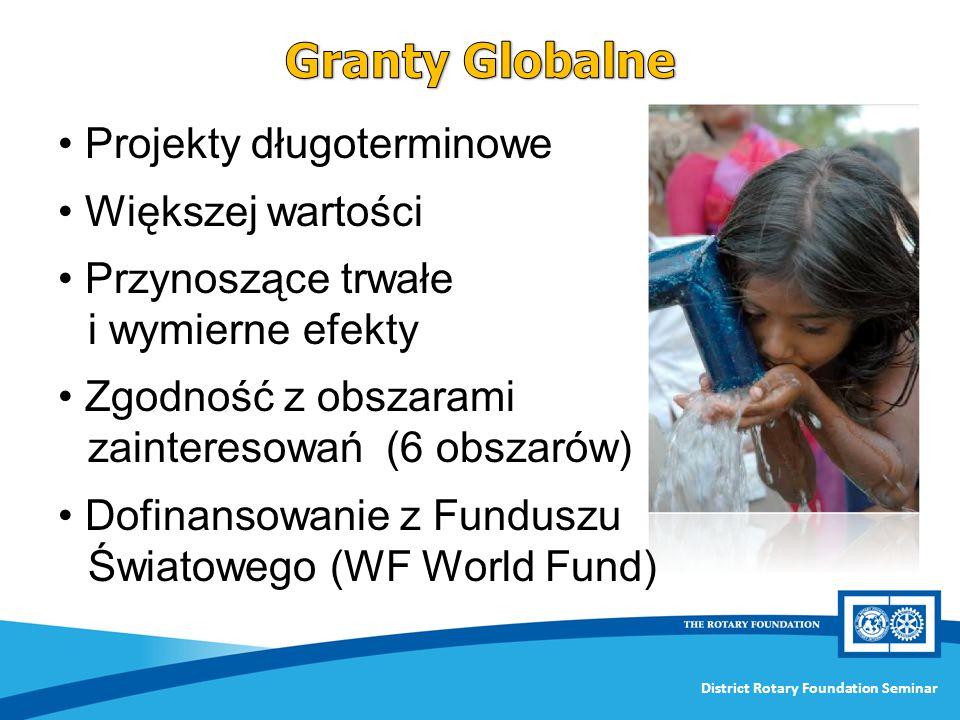 Granty Globalne