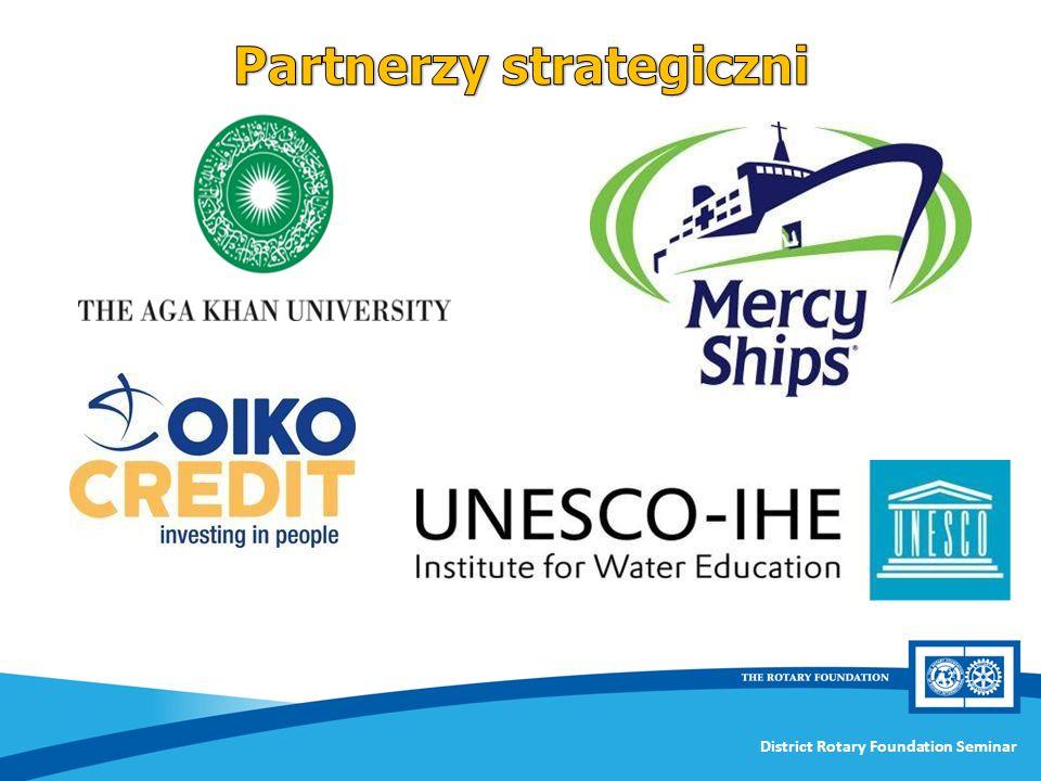 Partnerzy strategiczni