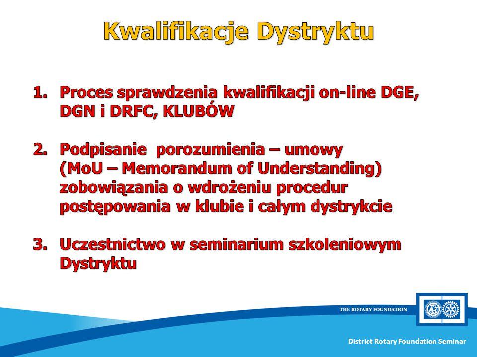 Kwalifikacje Dystryktu
