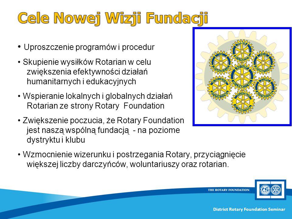 Cele Nowej Wizji Fundacji