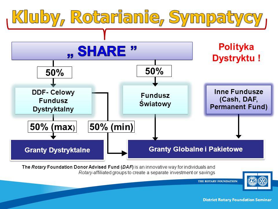 Kluby, Rotarianie, Sympatycy
