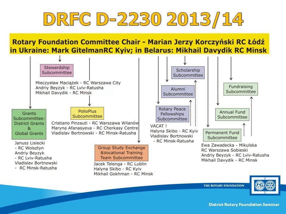 DRFC D-2230 2013/14