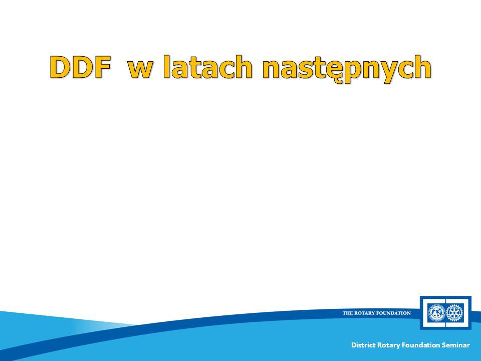 DDF w latach następnych