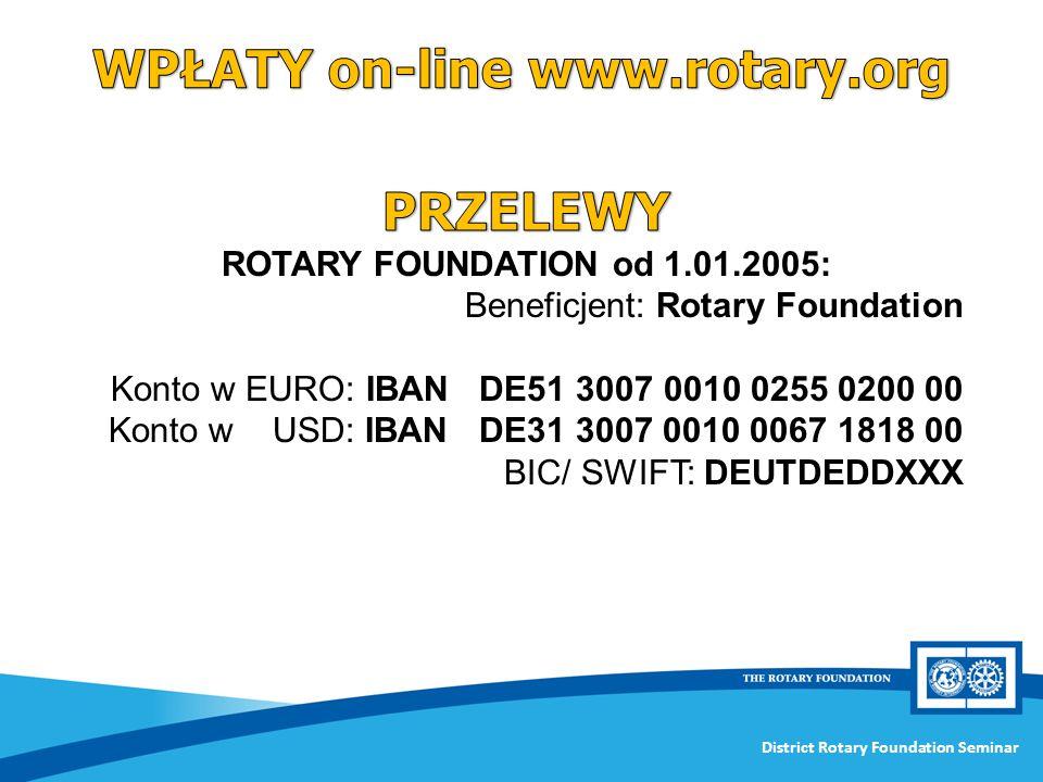 WPŁATY on-line www.rotary.org