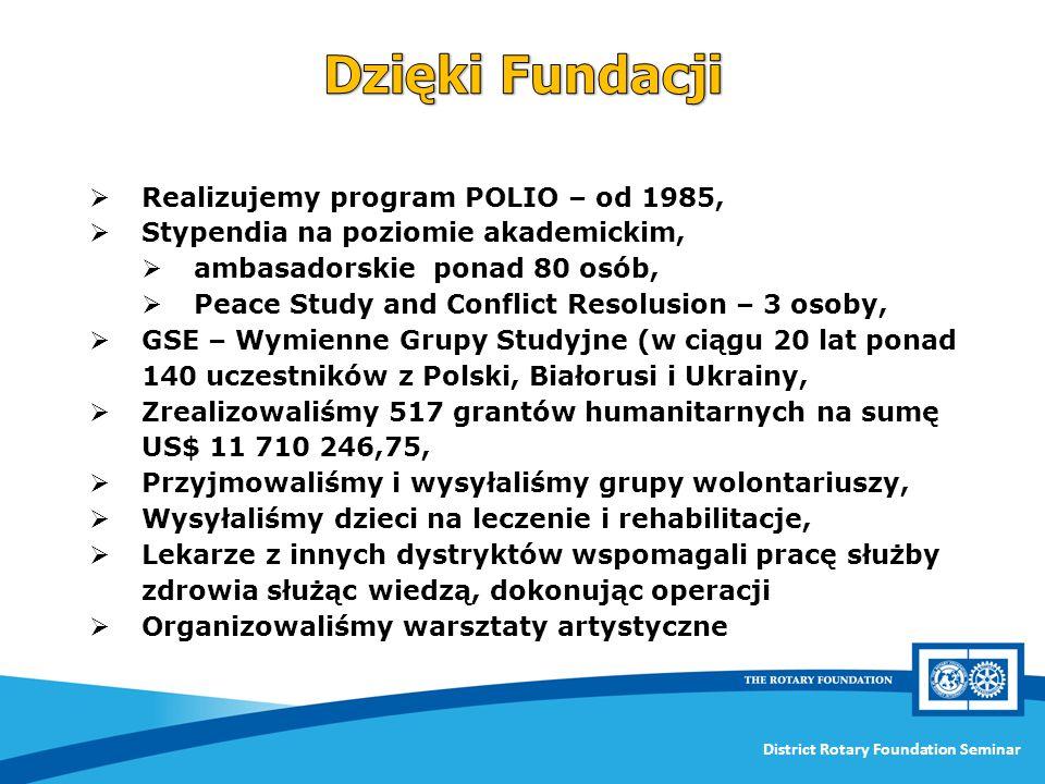 Dzięki Fundacji Realizujemy program POLIO – od 1985,