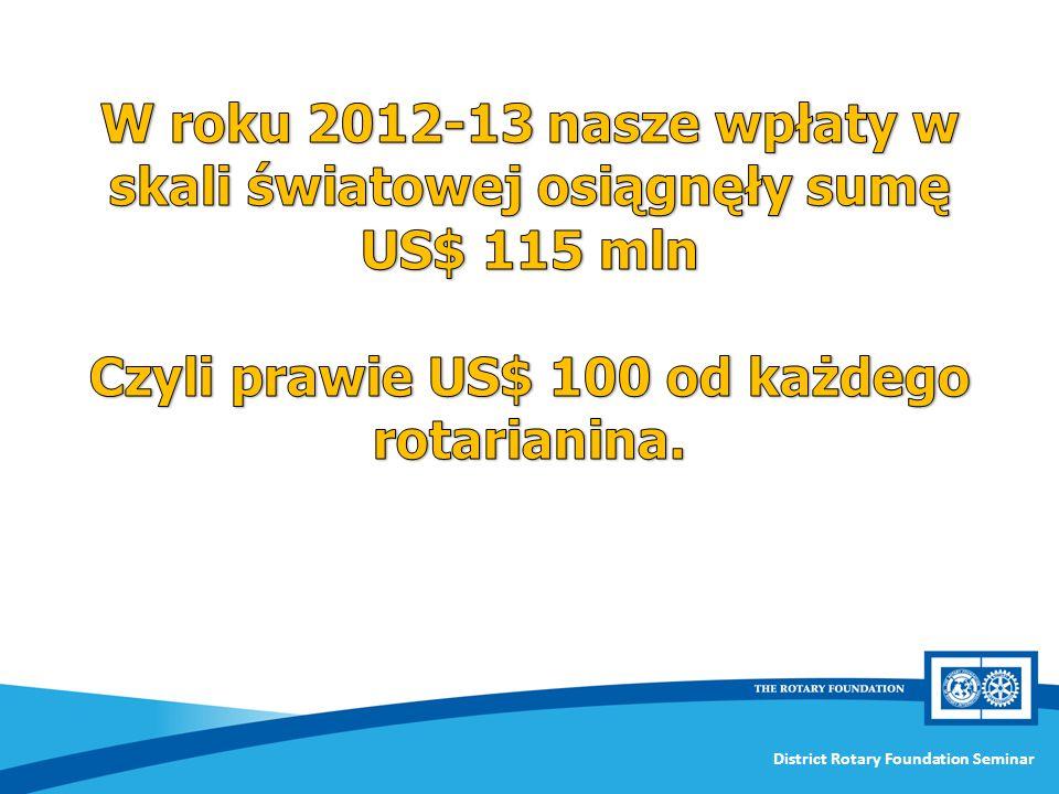 W roku 2012-13 nasze wpłaty w skali światowej osiągnęły sumę US$ 115 mln Czyli prawie US$ 100 od każdego rotarianina.