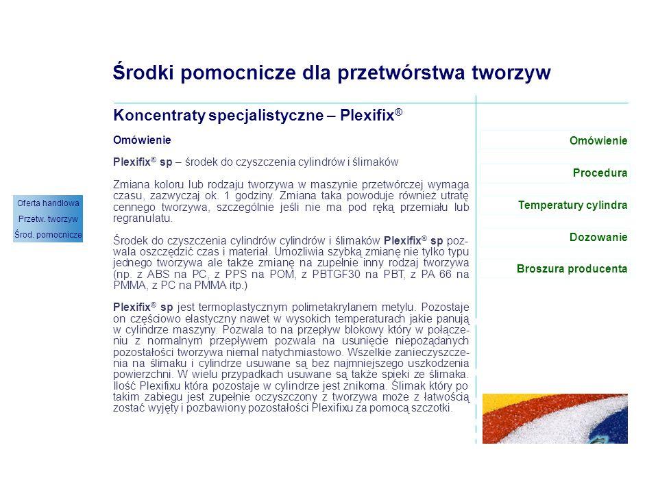 Plexifix® sp – omówienie (1/1)