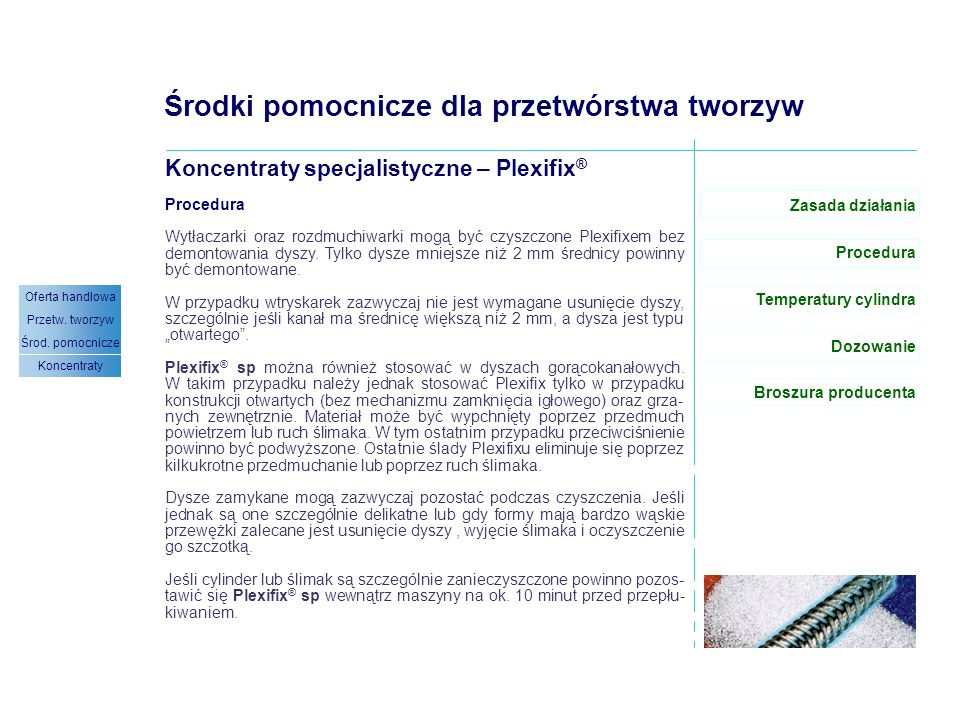 Plexifix® sp – procedura (1/1)