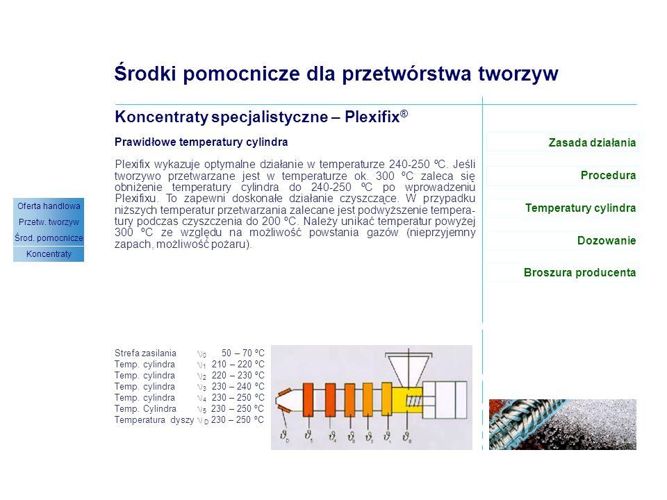 Plexifix® sp – temperatury cylindra (1/1)