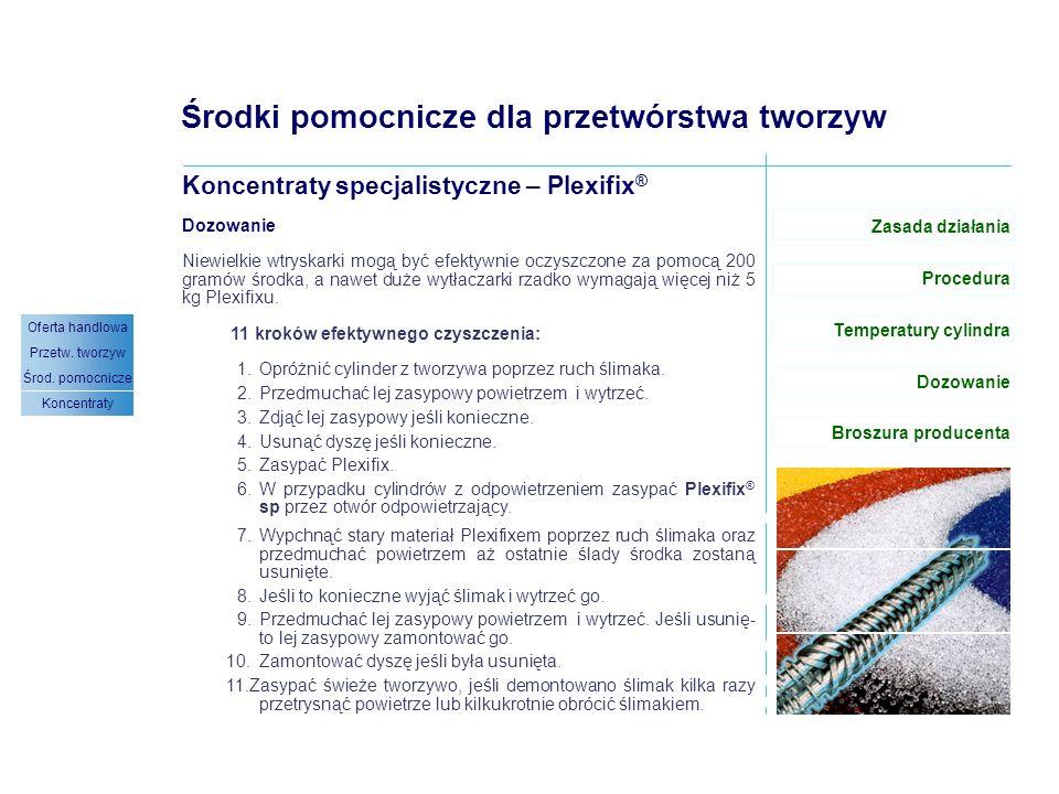 Plexifix® sp – dozowanie (1/1)