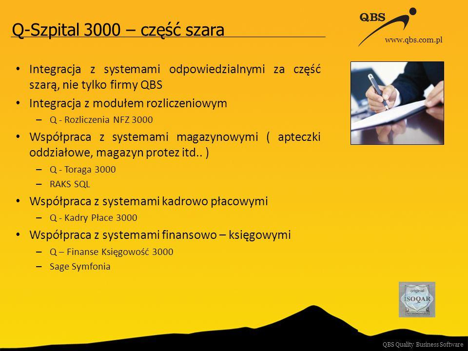 Q-Szpital 3000 – część szara