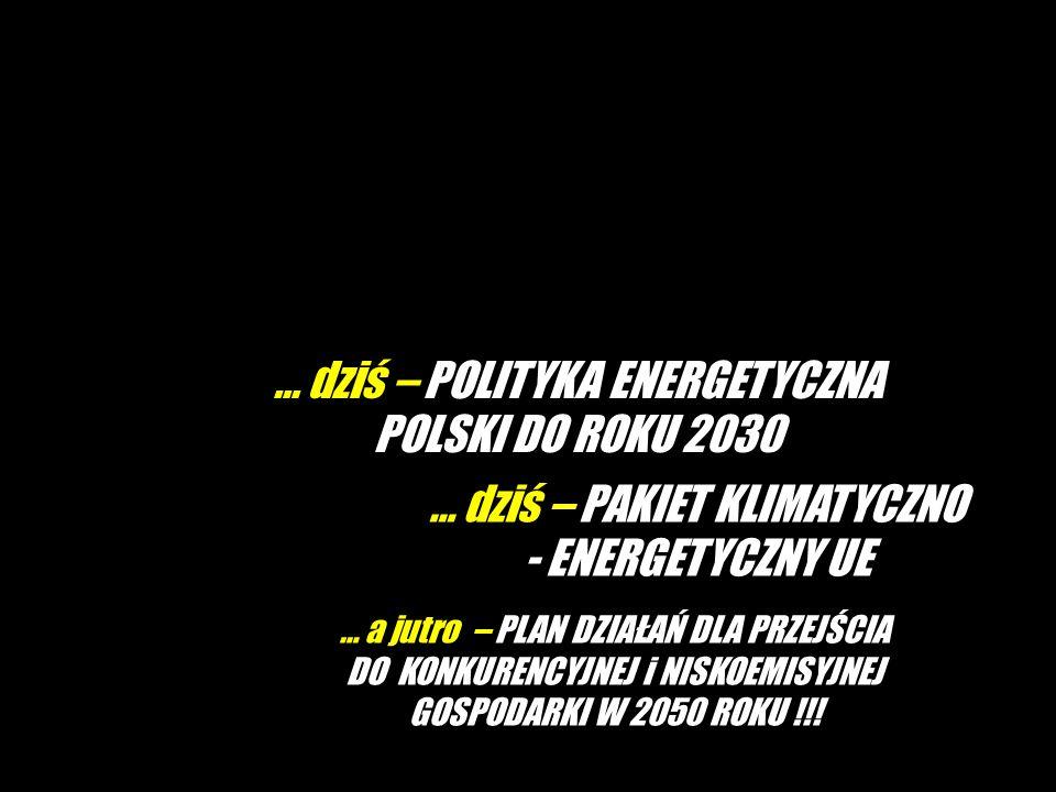 … dziś – POLITYKA ENERGETYCZNA POLSKI DO ROKU 2030