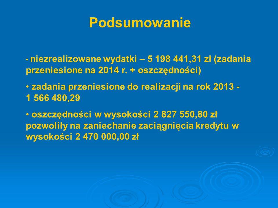 Podsumowanie niezrealizowane wydatki – 5 198 441,31 zł (zadania przeniesione na 2014 r. + oszczędności)