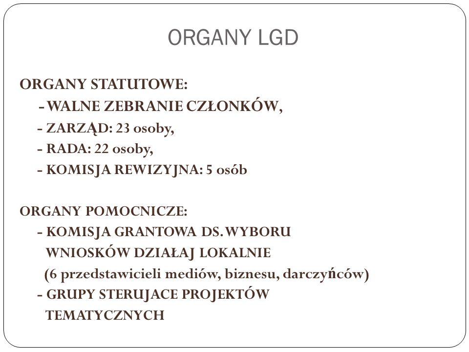ORGANY LGD ORGANY STATUTOWE: - WALNE ZEBRANIE CZŁONKÓW,