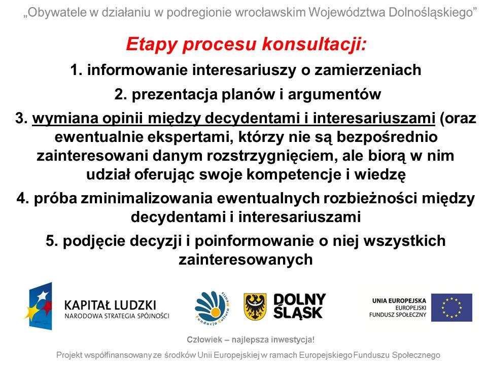 Etapy procesu konsultacji: