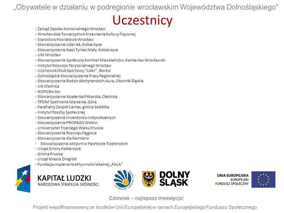 Uczestnicy - Zarząd Zasobu Komunalnego Wrocław