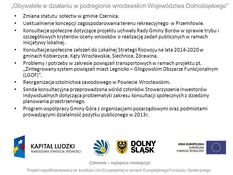 Zmiana statutu sołectw w gminie Czernica.