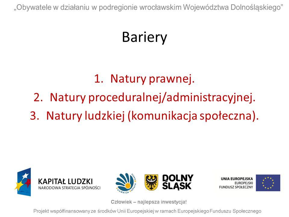 Bariery Natury prawnej. Natury proceduralnej/administracyjnej.
