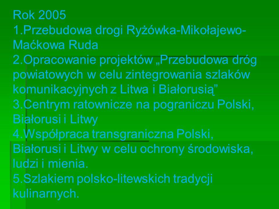 Rok 2005 1. Przebudowa drogi Ryżówka-Mikołajewo-Maćkowa Ruda 2