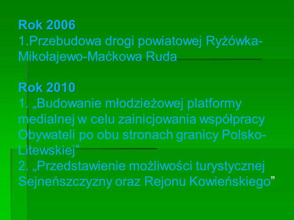 Rok 2006 1.Przebudowa drogi powiatowej Ryżówka-Mikołajewo-Maćkowa Ruda Rok 2010 1.