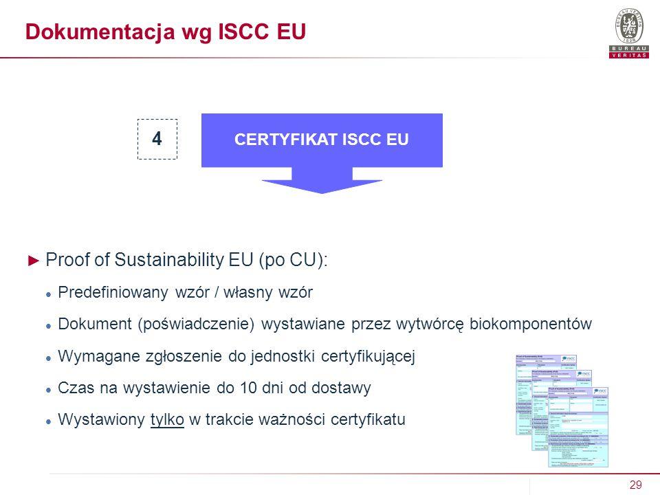 Dokumentacja wg ISCC EU