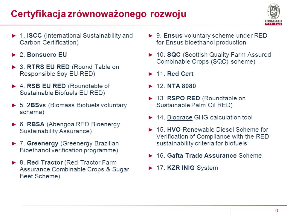 Certyfikacja zrównoważonego rozwoju