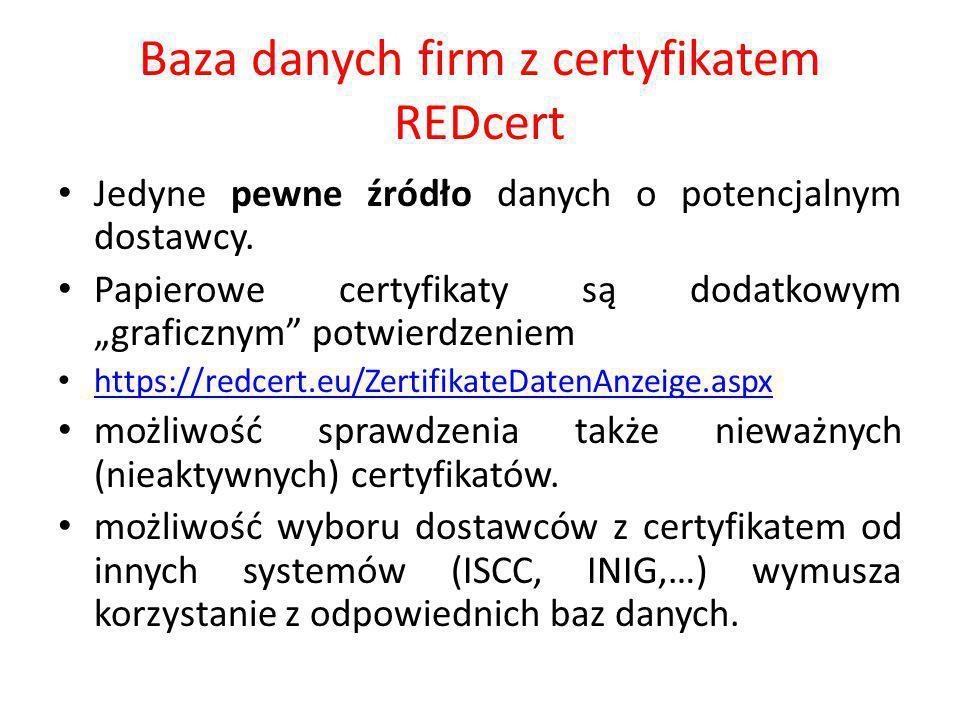 Baza danych firm z certyfikatem REDcert