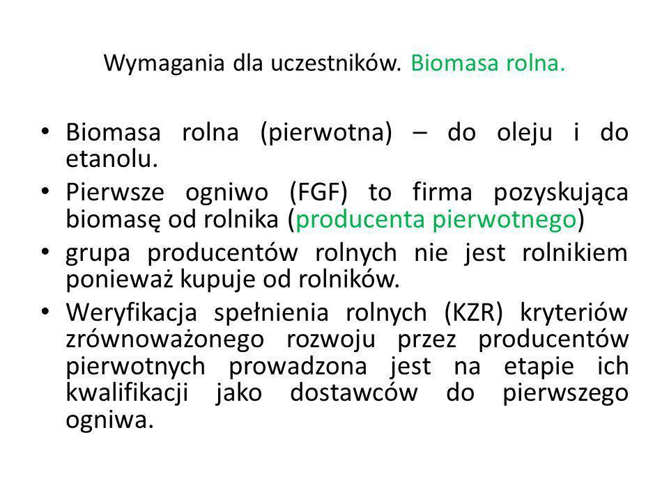 Wymagania dla uczestników. Biomasa rolna.