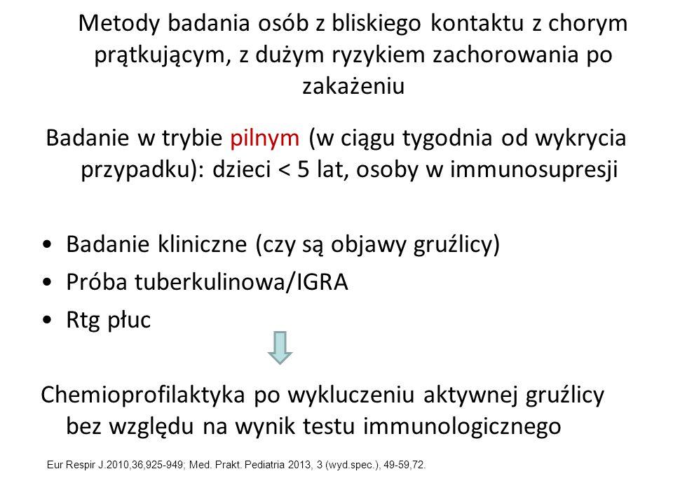 Badanie kliniczne (czy są objawy gruźlicy) Próba tuberkulinowa/IGRA