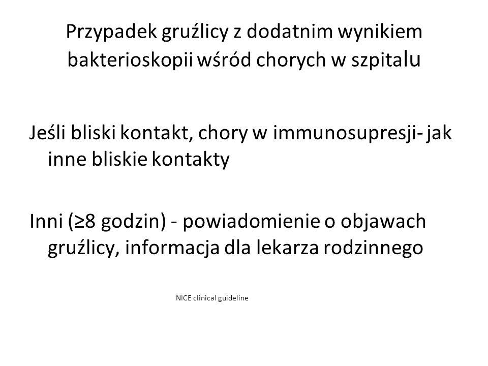 Przypadek gruźlicy z dodatnim wynikiem bakterioskopii wśród chorych w szpitalu