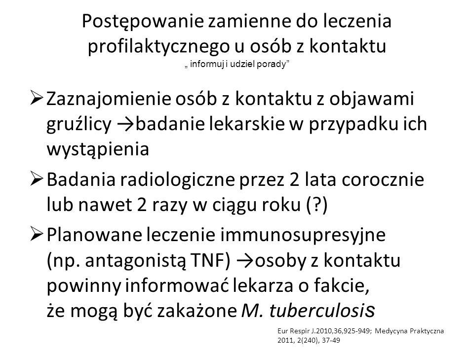"""Postępowanie zamienne do leczenia profilaktycznego u osób z kontaktu """" informuj i udziel porady"""