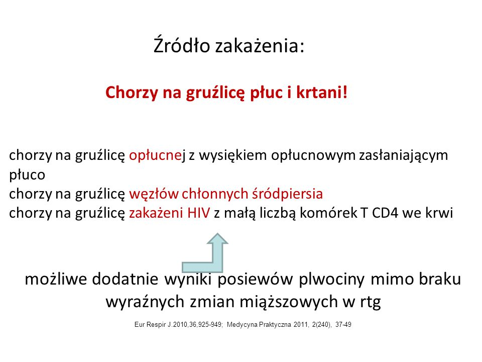 Eur Respir J.2010,36,925-949; Medycyna Praktyczna 2011, 2(240), 37-49