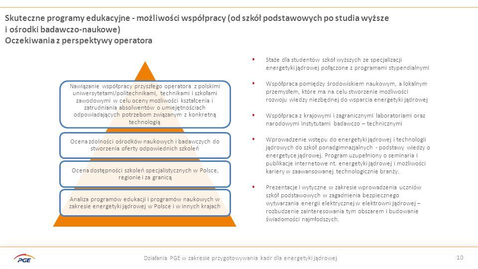 Działania PGE w zakresie przygotowywania kadr dla energetyki jądrowej