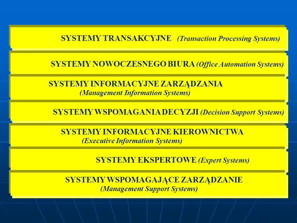 SYSTEMY TRANSAKCYJNE (Transaction Processing Systems)