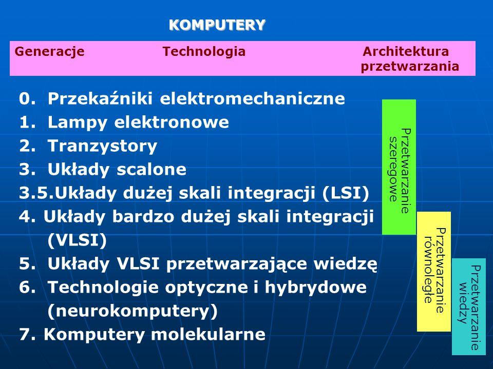 0. Przekaźniki elektromechaniczne 1. Lampy elektronowe 2. Tranzystory