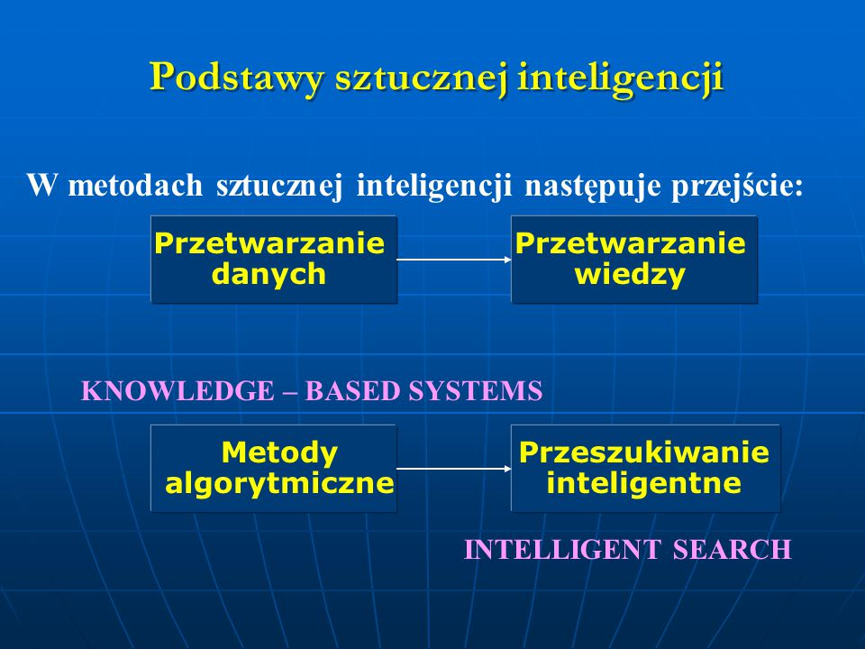 Przeszukiwanie inteligentne