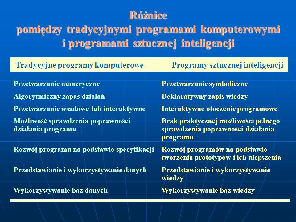 Różnice pomiędzy tradycyjnymi programami komputerowymi
